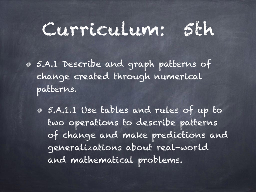 Curriculum: 5th 5.A.1 Describe and graph patter...