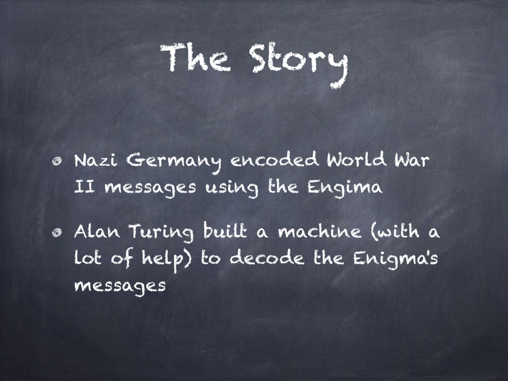 The Story Nazi Germany encoded World War II mes...
