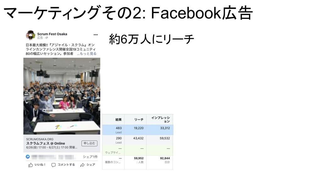 マーケティングその2: Facebook広告 約6万人にリーチ