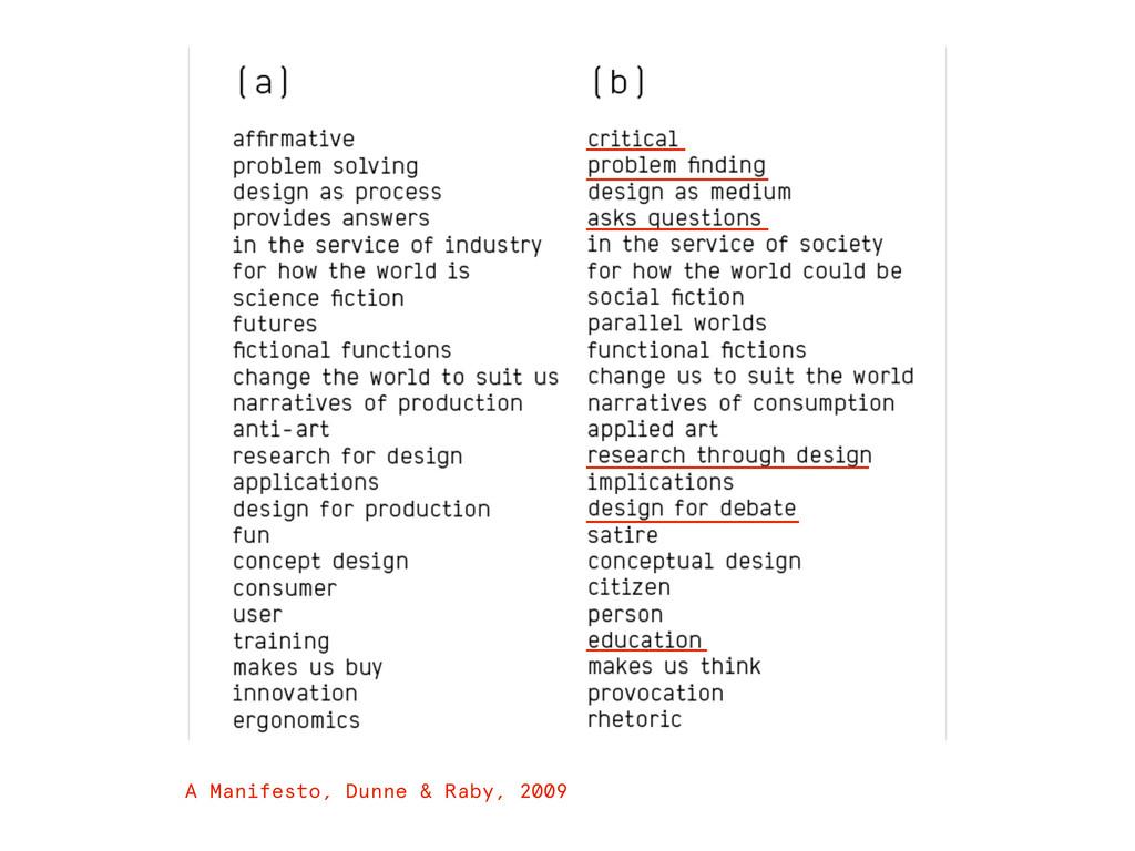 A Manifesto, Dunne & Raby, 2009