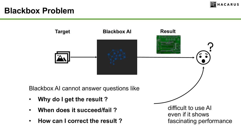 Blackbox Problem Blackbox AI Target Result Blac...