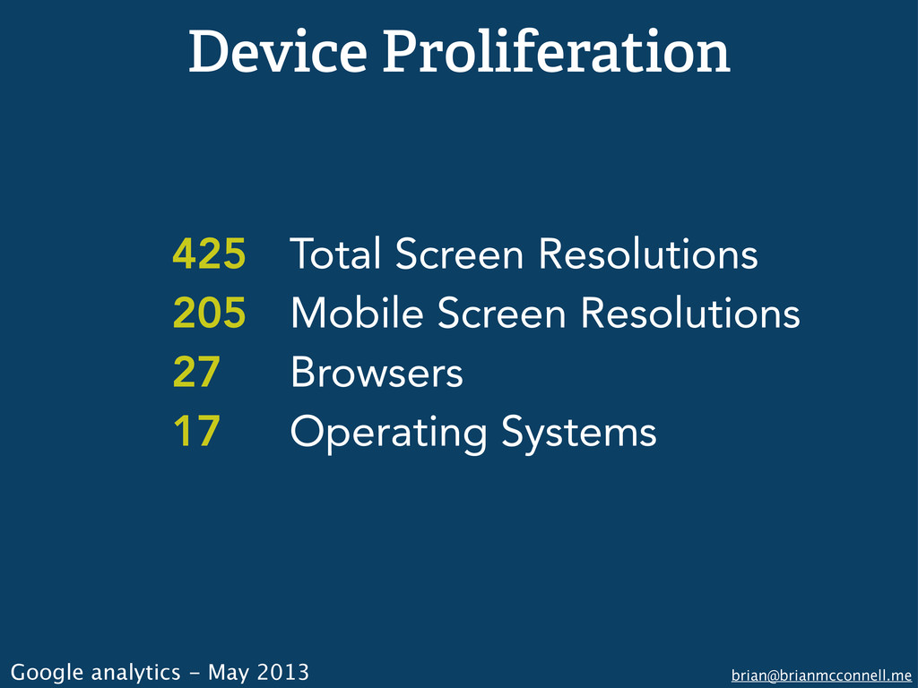 brian@brianmcconnell.me Device Proliferation Go...