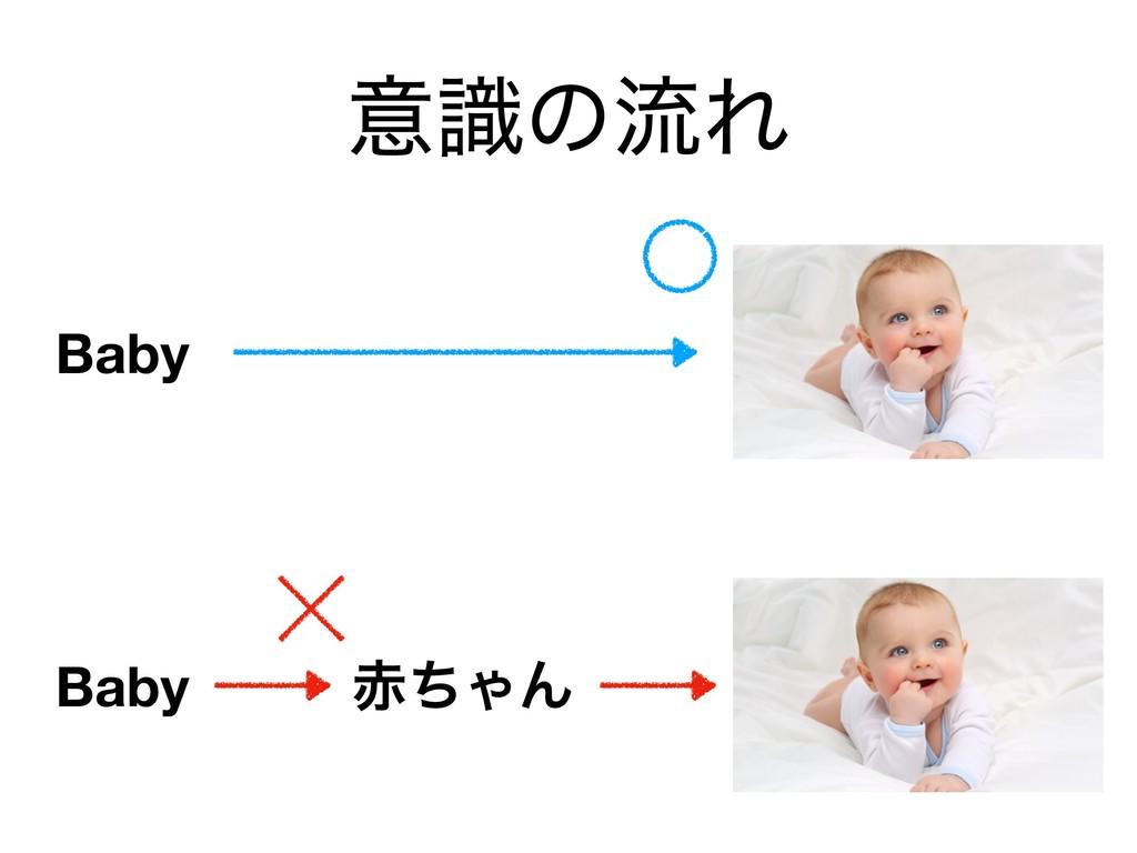 ҙࣝͷྲྀΕ Baby Baby ͪΌΜ