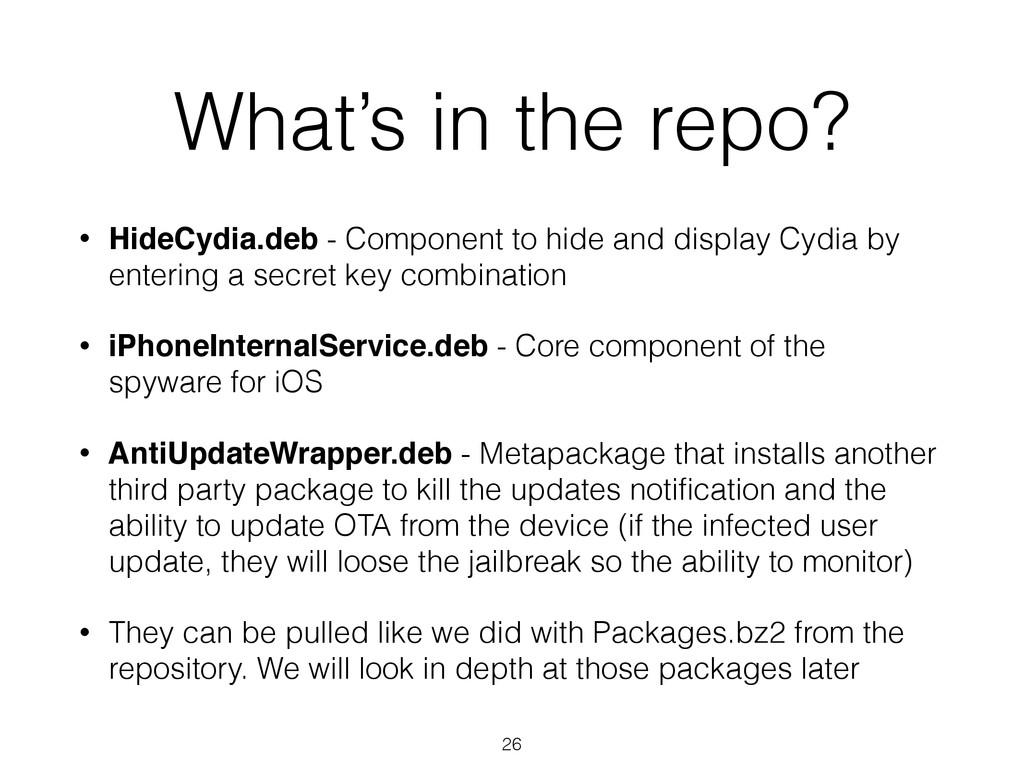 What's in the repo? • HideCydia.deb - Component...