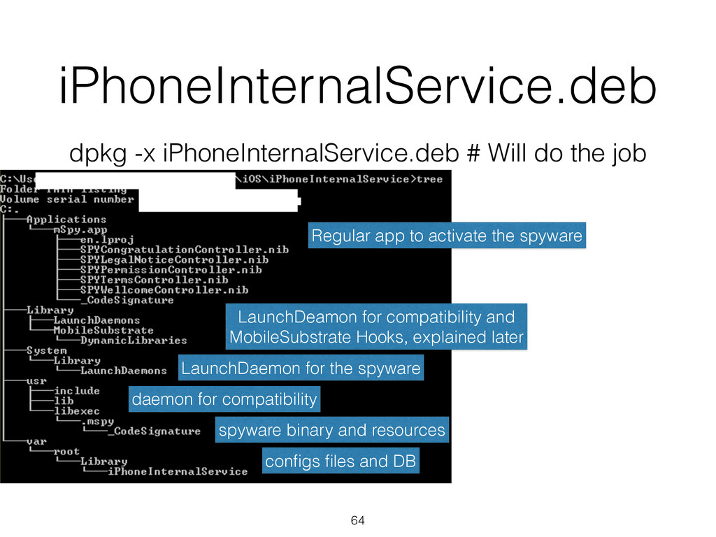 iPhoneInternalService.deb 64 dpkg -x iPhoneInte...