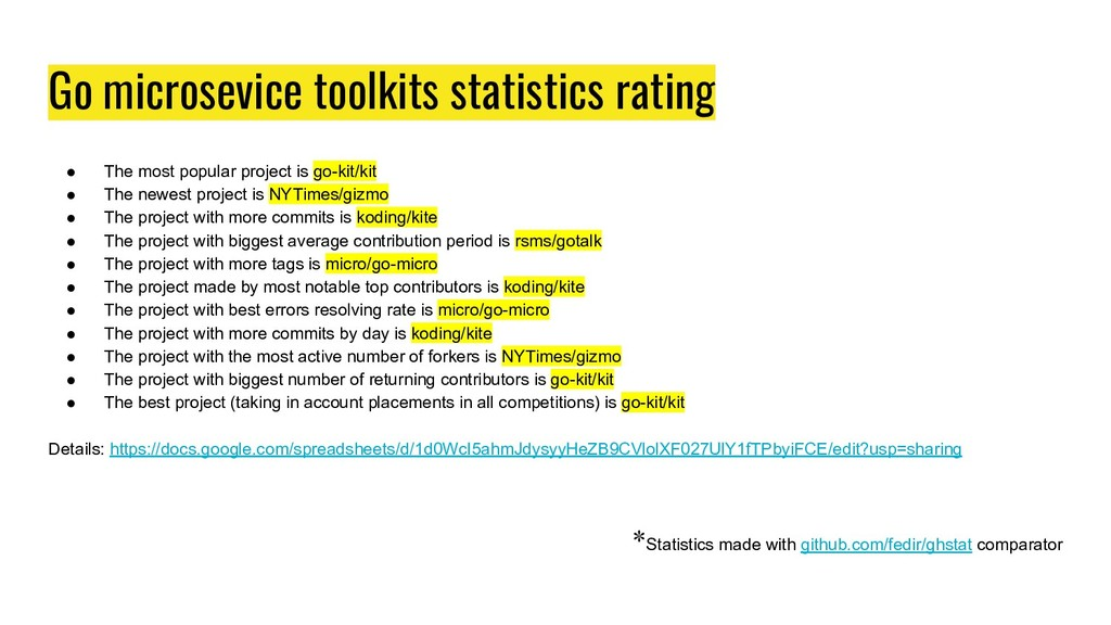 Go microsevice toolkits statistics rating ● The...