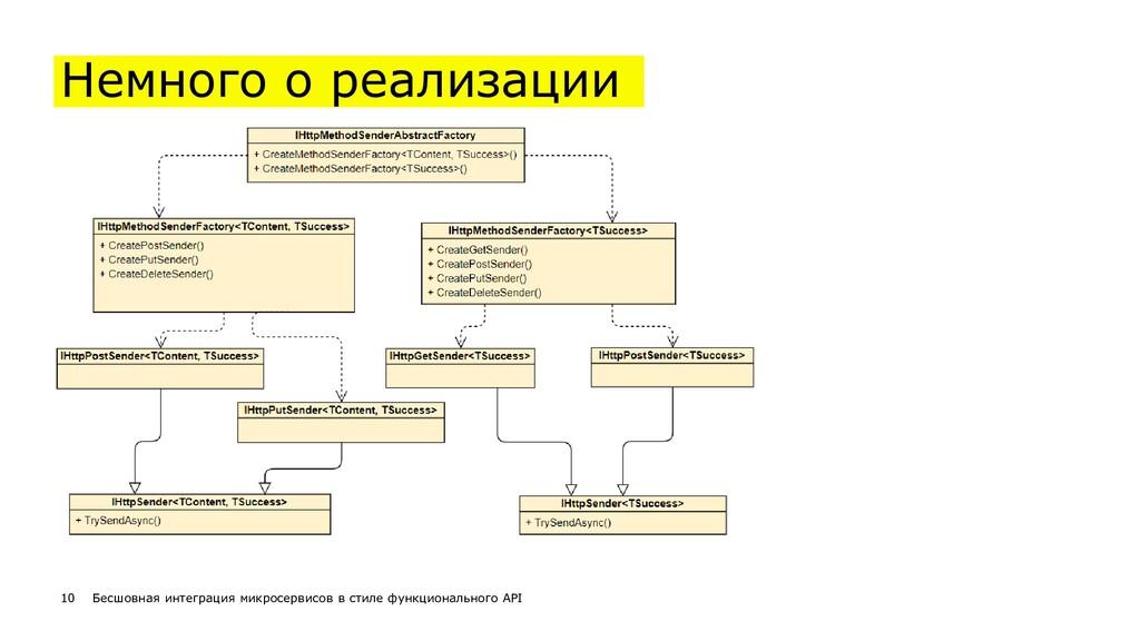 11 Немного о реализации 10 Бесшовная интеграция...