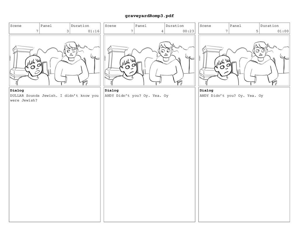 Scene 7 Panel 3 Duration 01:16 Dialog DULLAR So...