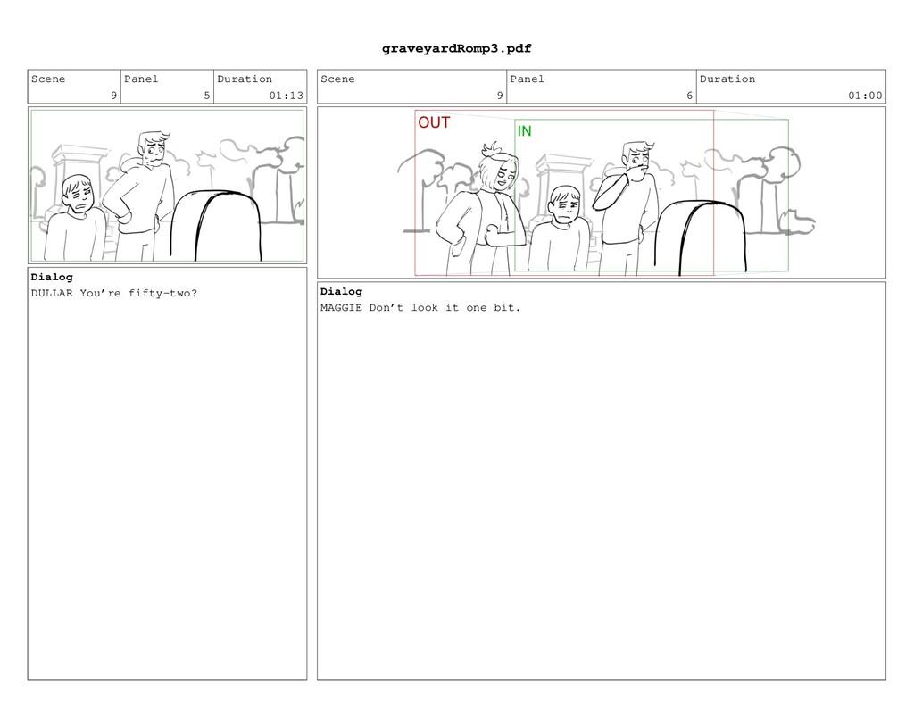 Scene 9 Panel 5 Duration 01:13 Dialog DULLAR Yo...