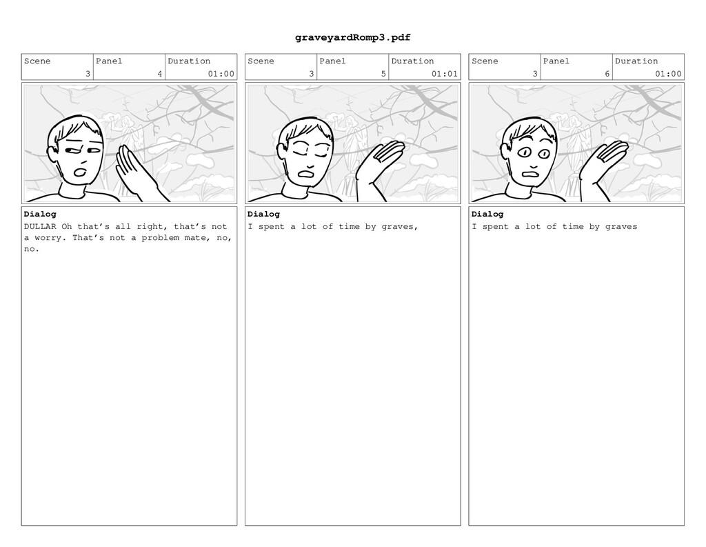 Scene 3 Panel 4 Duration 01:00 Dialog DULLAR Oh...