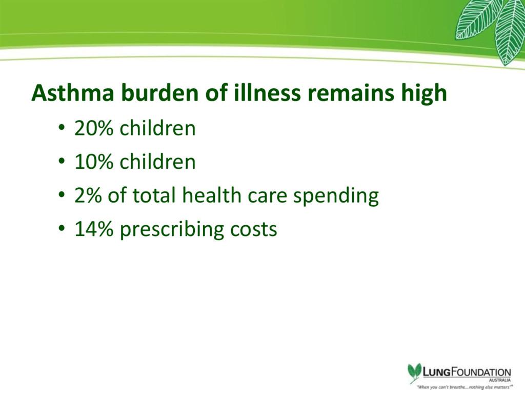 Asthma burden of illness remains high • 20% chi...