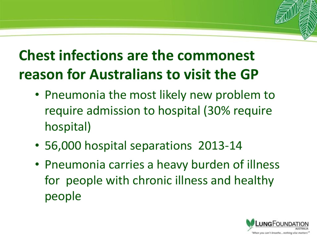 Chest infections are the commonest reason for A...