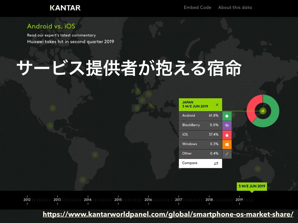αʔϏεఏڙऀ๊͕͑Δ໋॓ https://www.kantarworldpanel.com/...