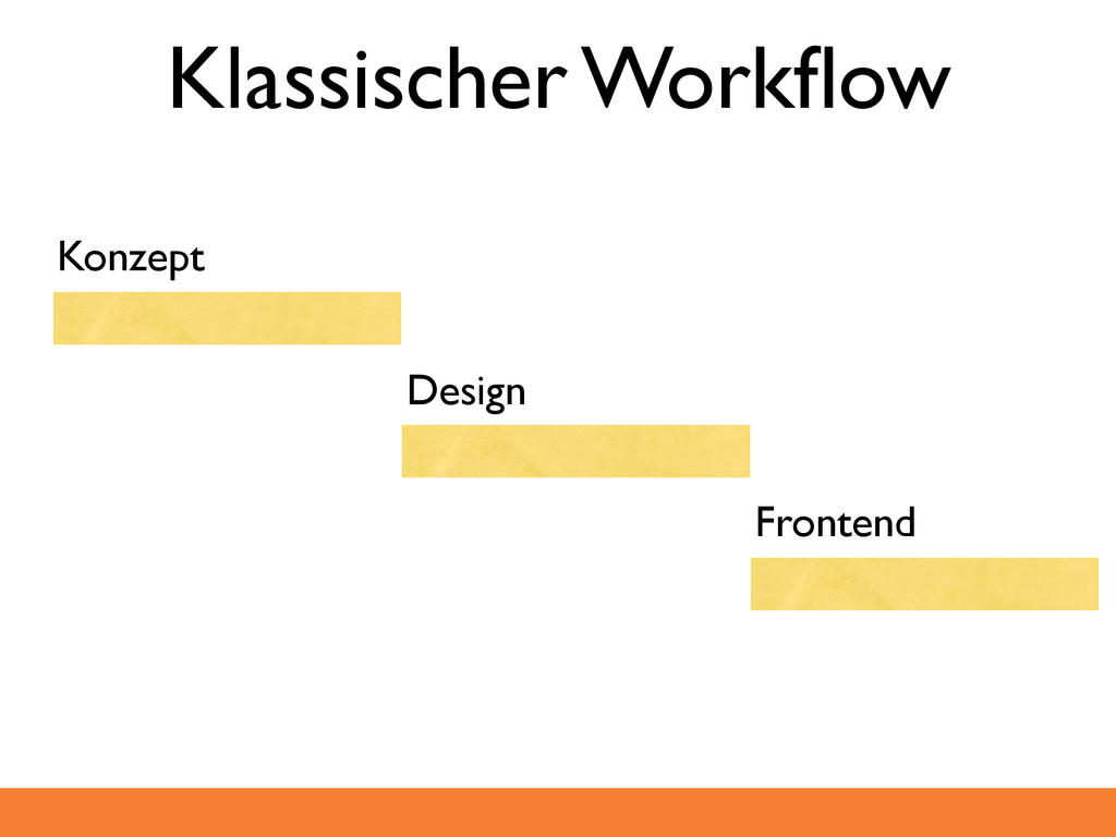 Konzept Design Frontend Klassischer Workflow