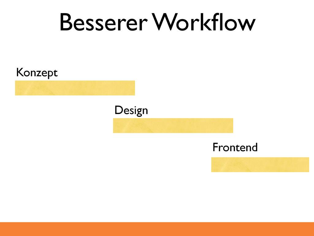 Konzept Design Frontend Besserer Workflow