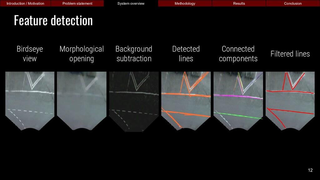 Feature detection Introduction / Motivation Pro...
