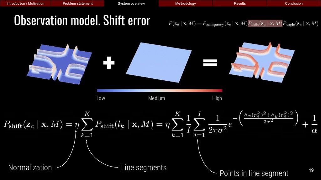 Observation model. Shift error Introduction / M...