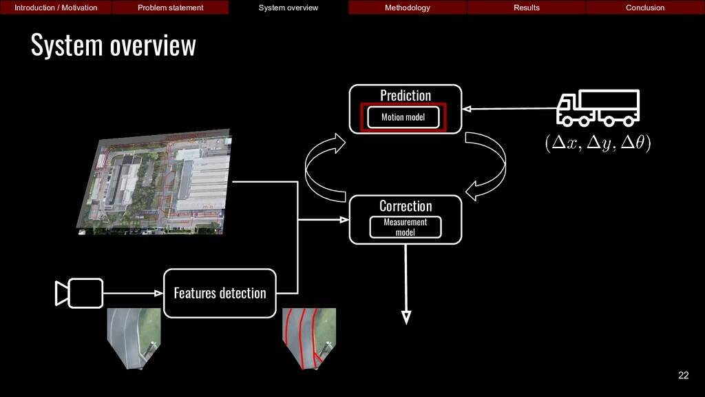System overview Introduction / Motivation Probl...