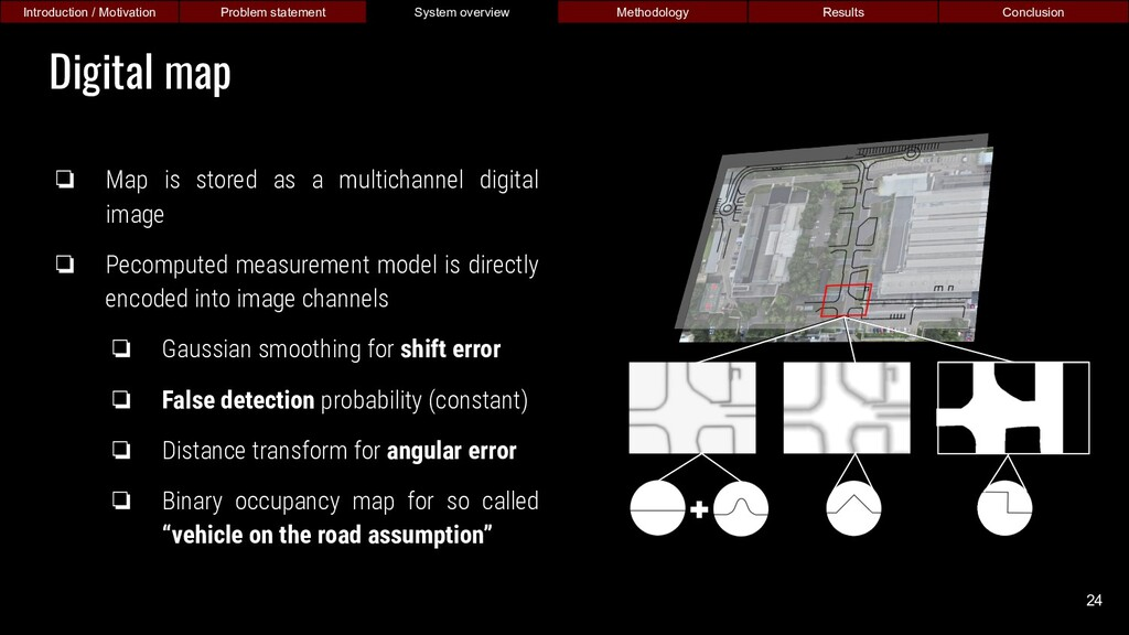 ❏ Map is stored as a multichannel digital image...