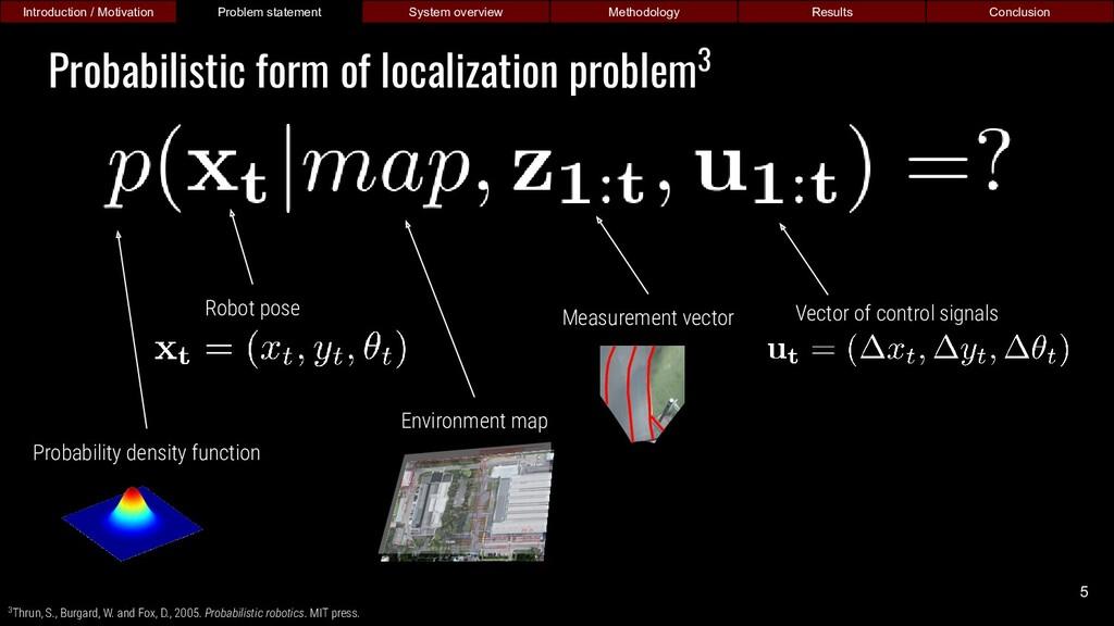 Robot pose Environment map Measurement vector V...