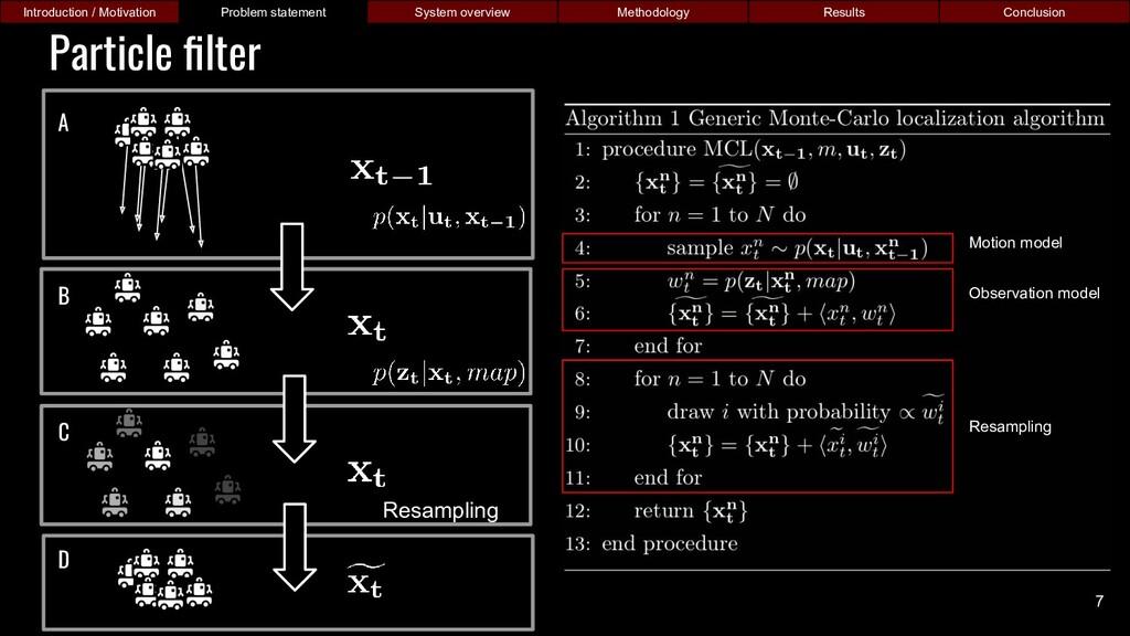 Particle filter Introduction / Motivation Proble...