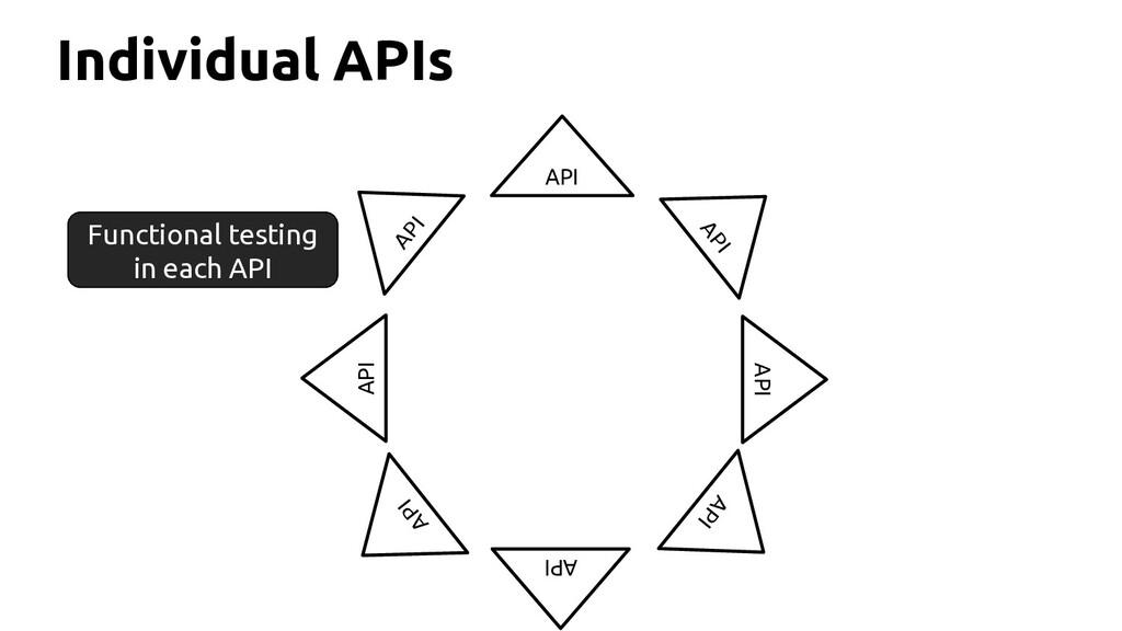 Individual APIs API API API API API API API API...