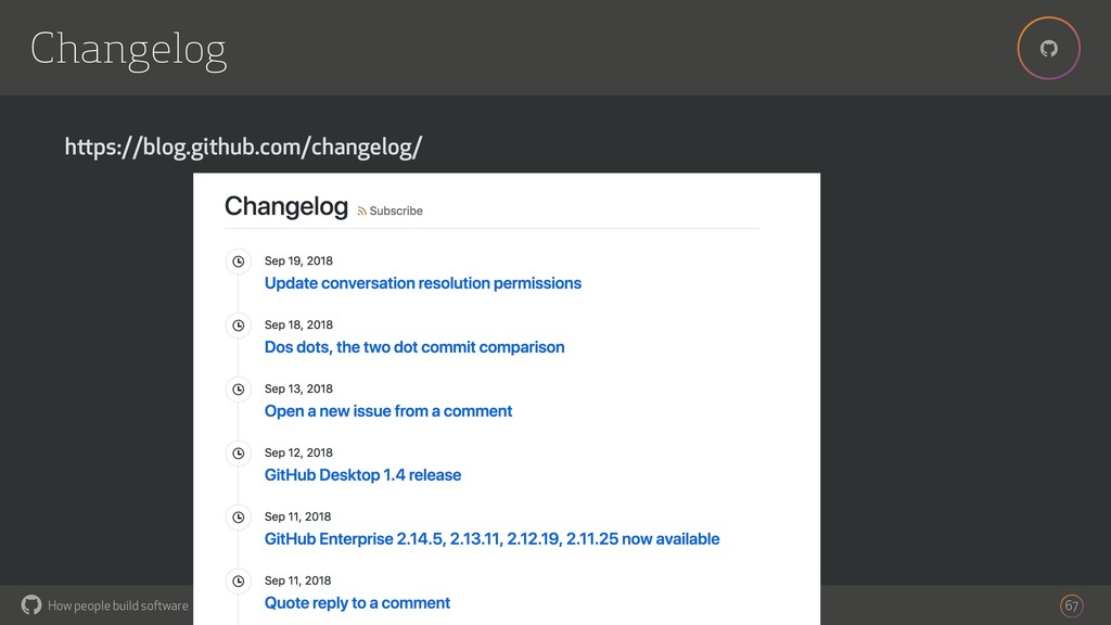 How people build software ! ! 67 Changelog http...