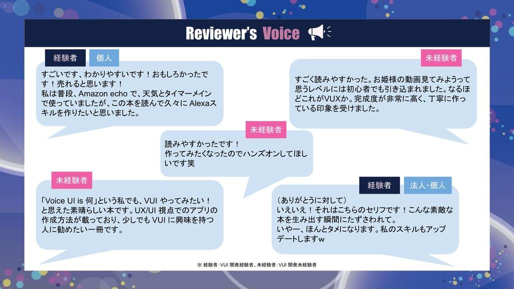 Reviewer's Voice すごいです、わかりやすいです!おもしろかったで す!売れると...
