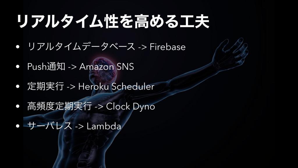 ϦΞϧλΠϜੑΛߴΊΔ • ϦΞϧλΠϜσʔλϕʔε -> Firebase • Push...