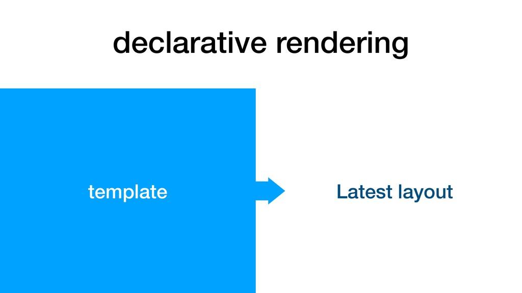 template Latest layout declarative rendering