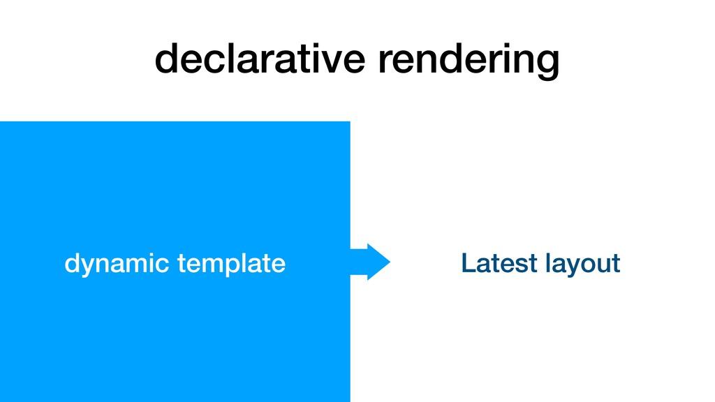 dynamic template Latest layout declarative rend...