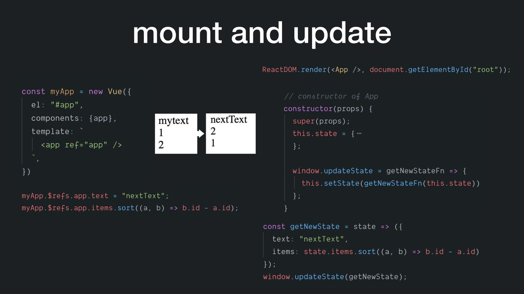 mount and update