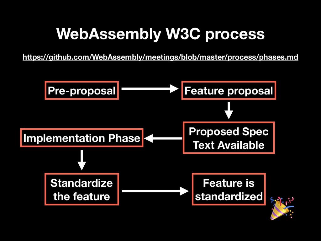 WebAssembly W3C process https://github.com/WebA...