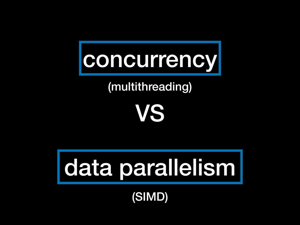 VS data parallelism concurrency (multithreading...