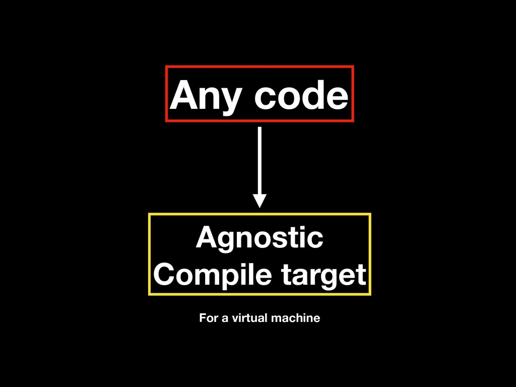 Any code Agnostic Compile target For a virtual ...