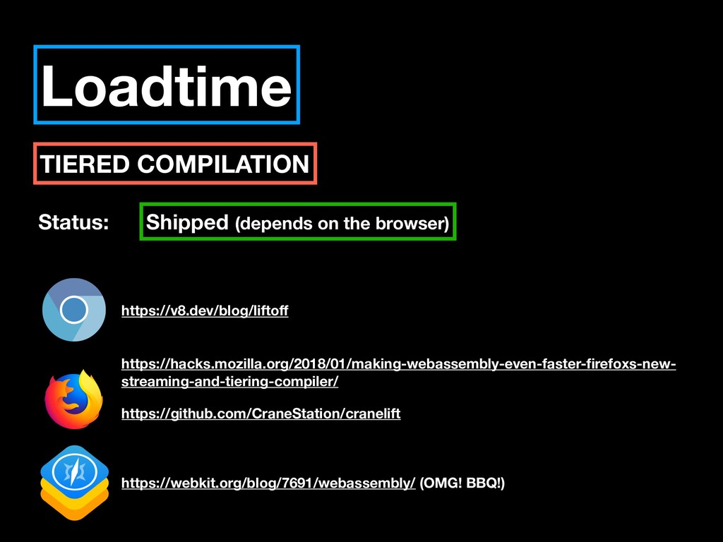 Loadtime TIERED COMPILATION Status: Shipped (de...