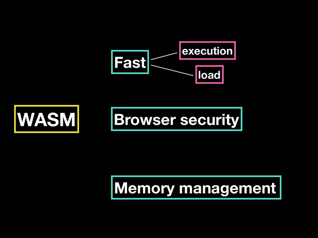 WASM Fast Browser security Memory management ex...