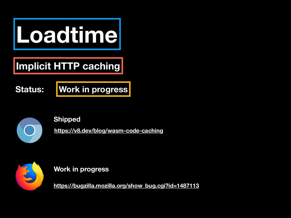 Loadtime Implicit HTTP caching Status: Work in ...