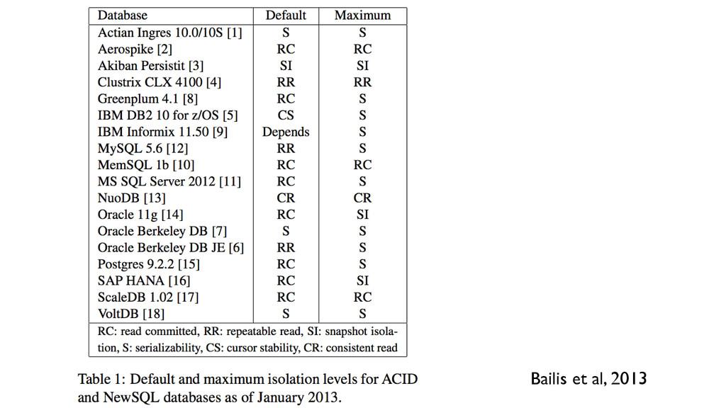 Bailis et al, 2013