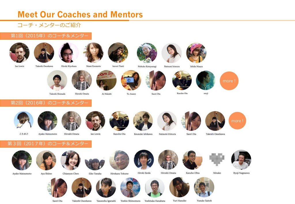 Meet Our Coaches and Mentors  more ...