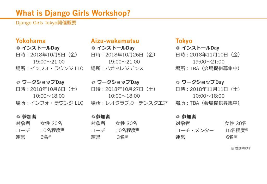 What is Django Girls Workshop? Django Girls Tok...