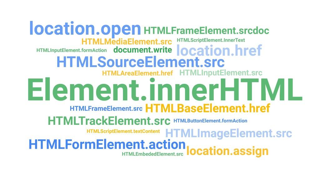 HTMLFormElement.action Element.innerHTML locati...