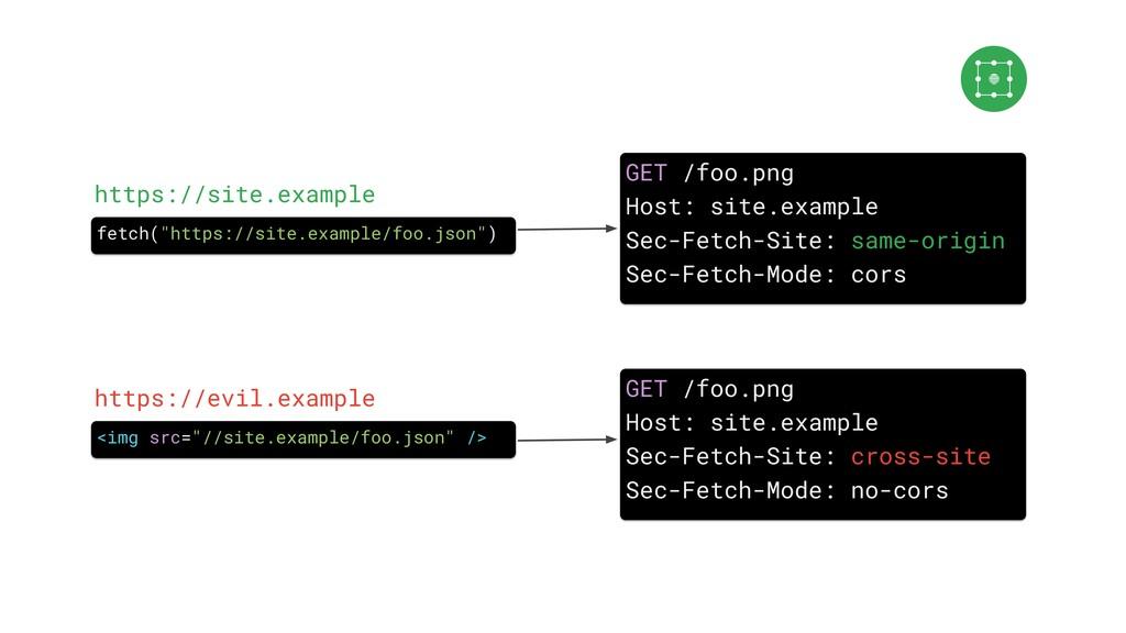 https://site.example GET /foo.png Host: site.ex...