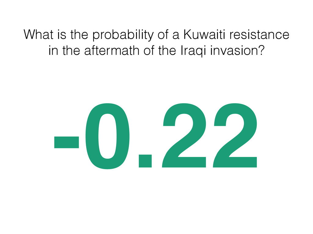 What is the probability of a Kuwaiti resistance...