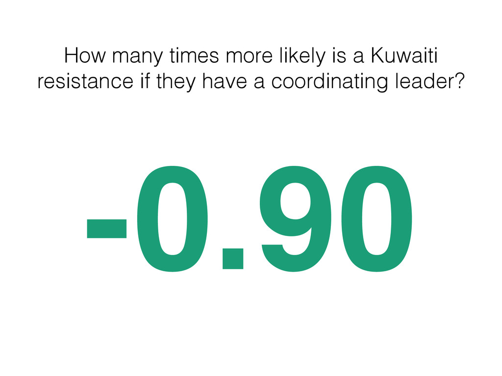 How many times more likely is a Kuwaiti resista...