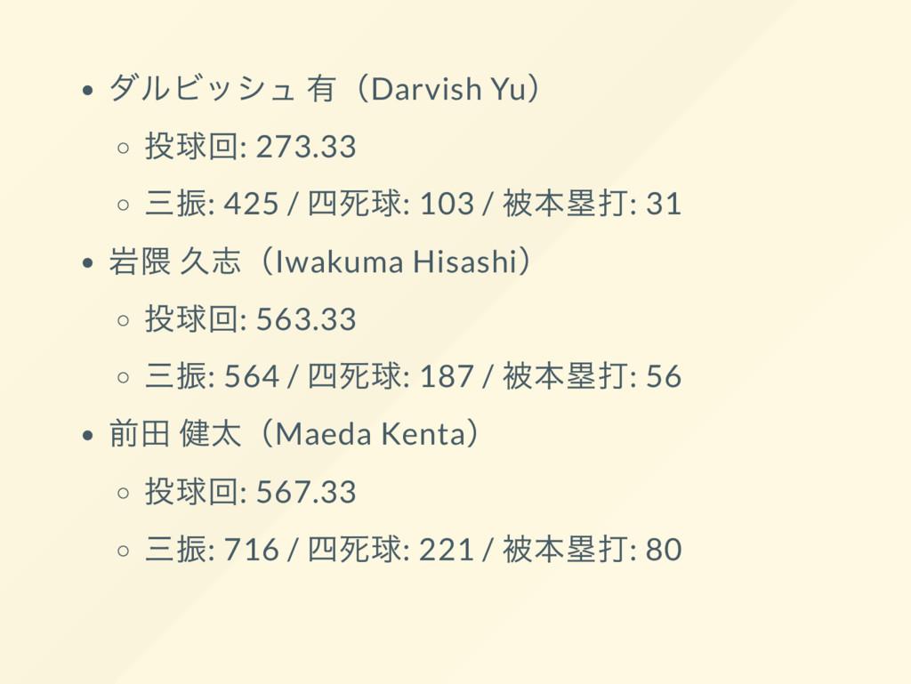 ダルビッシュ 有(Darvish Yu) 投球回: 273.33 三振: 425 / 四死球:...