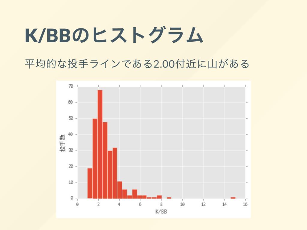 K/BB のヒストグラム 平均的な投手ラインである2.00 付近に山がある