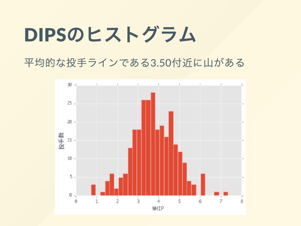 DIPS のヒストグラム 平均的な投手ラインである3.50 付近に山がある