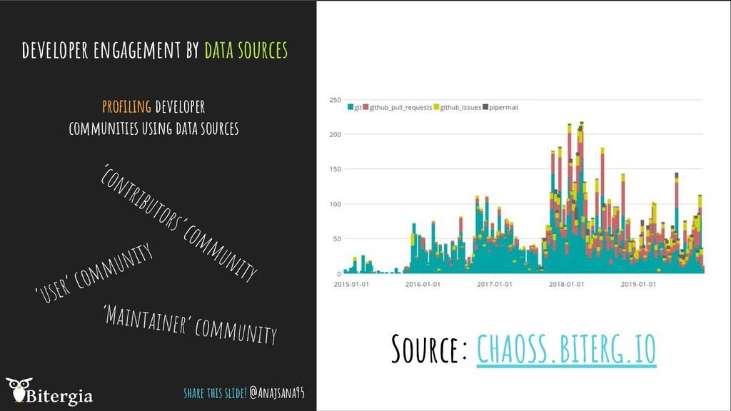 profiling developer communities using data sourc...